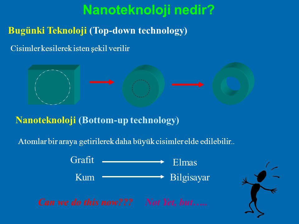 Nanoteknoloji nedir Bugünki Teknoloji (Top-down technology)