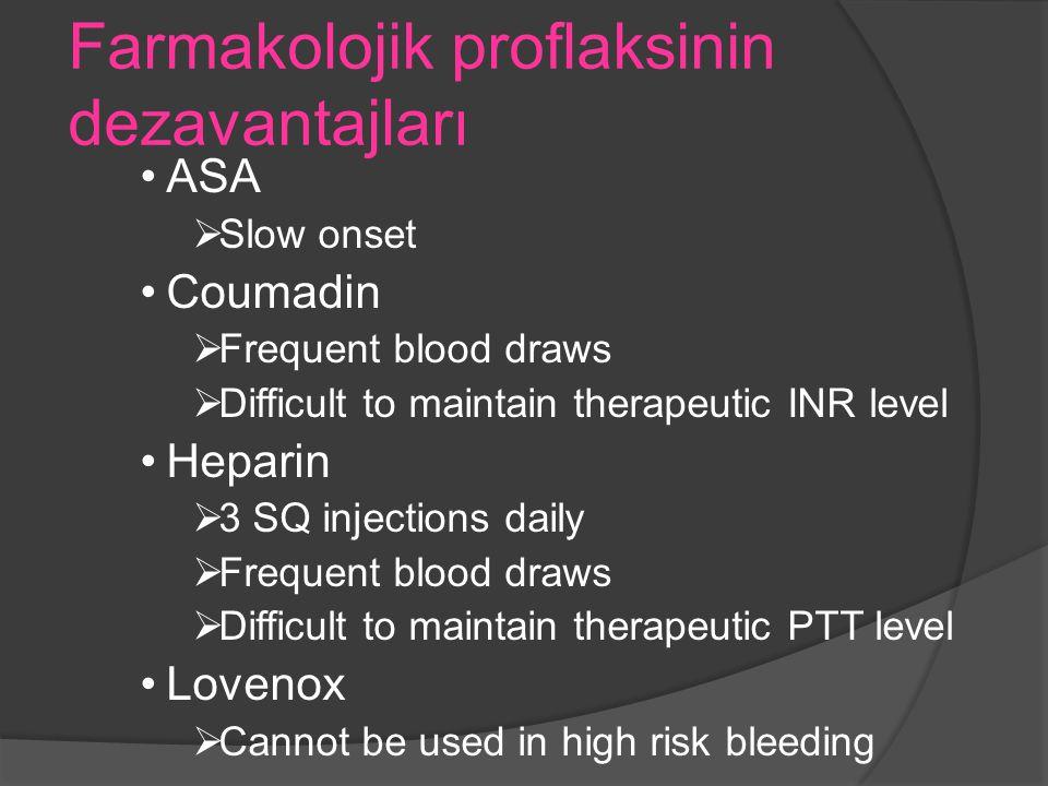 Farmakolojik proflaksinin dezavantajları