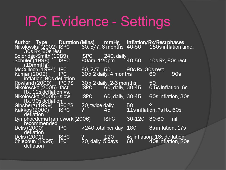 IPC Evidence - Settings