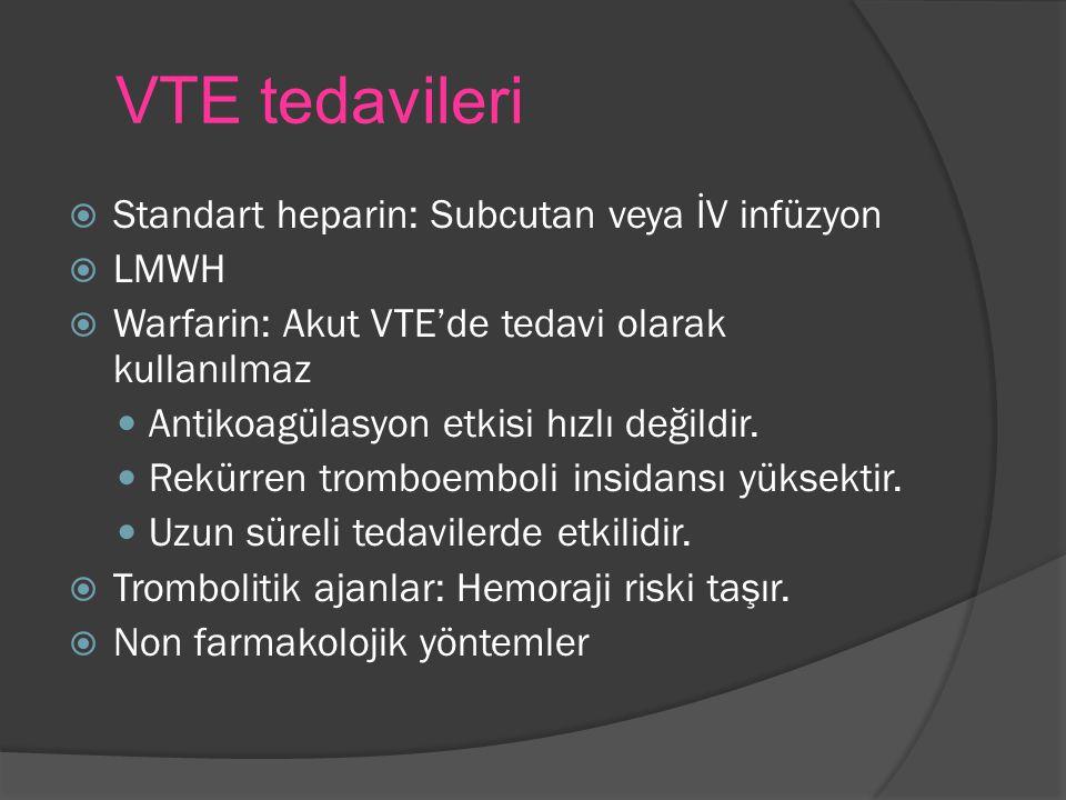 VTE tedavileri Standart heparin: Subcutan veya İV infüzyon LMWH