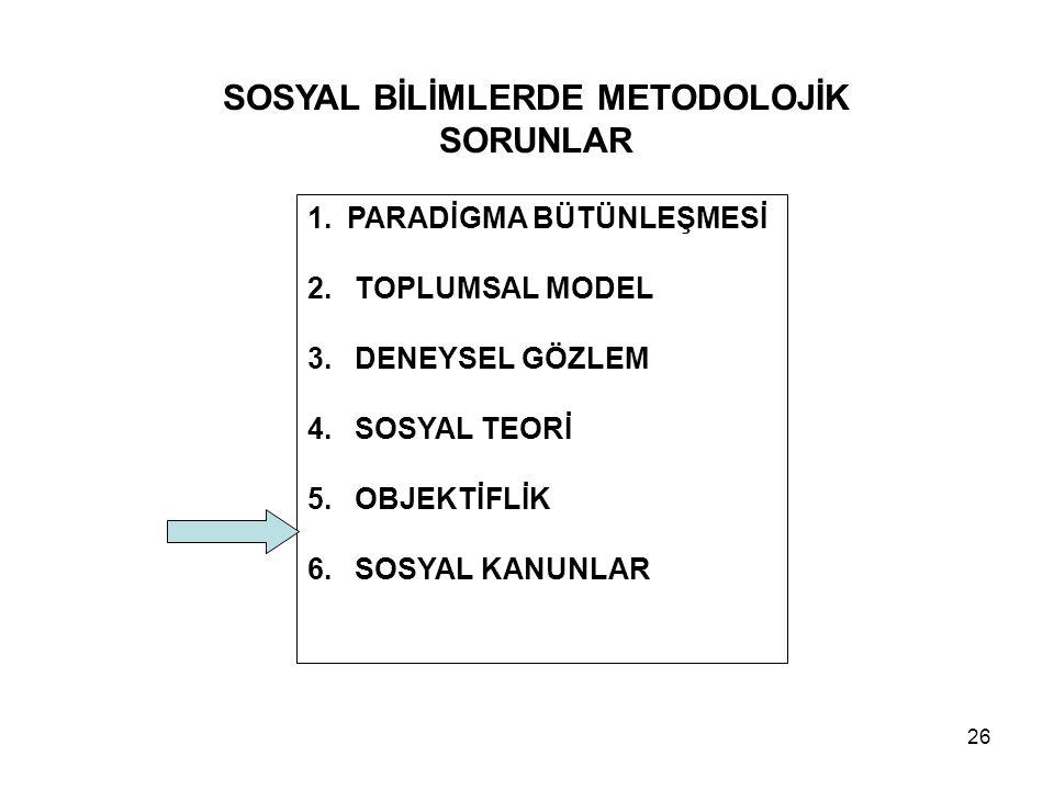 SOSYAL BİLİMLERDE METODOLOJİK SORUNLAR