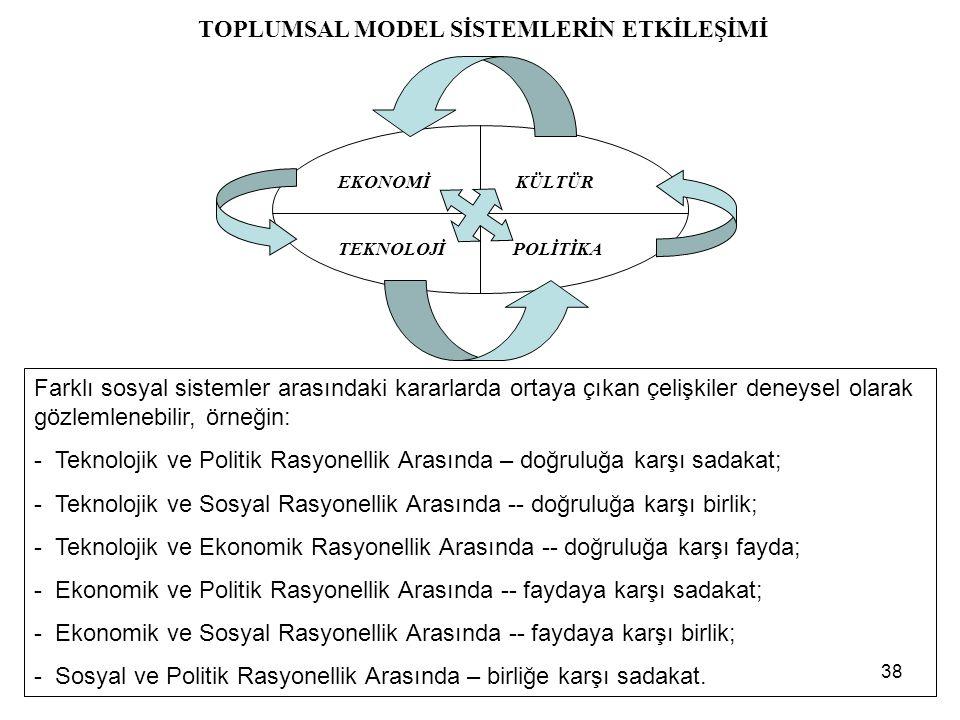 TOPLUMSAL MODEL SİSTEMLERİN ETKİLEŞİMİ