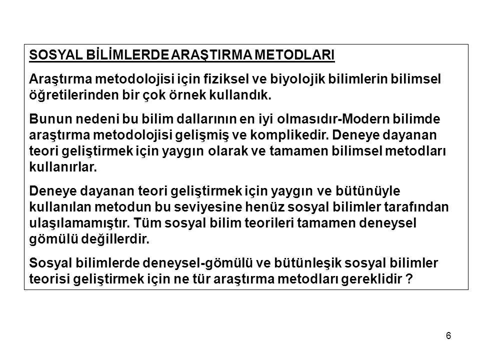 SOSYAL BİLİMLERDE ARAŞTIRMA METODLARI