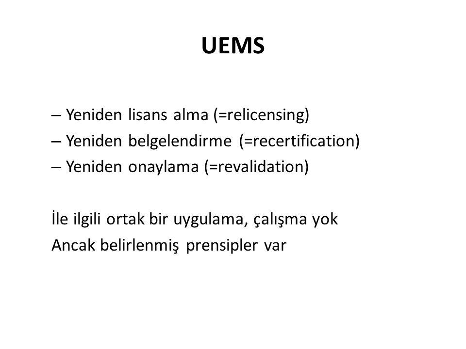 UEMS Yeniden lisans alma (=relicensing)