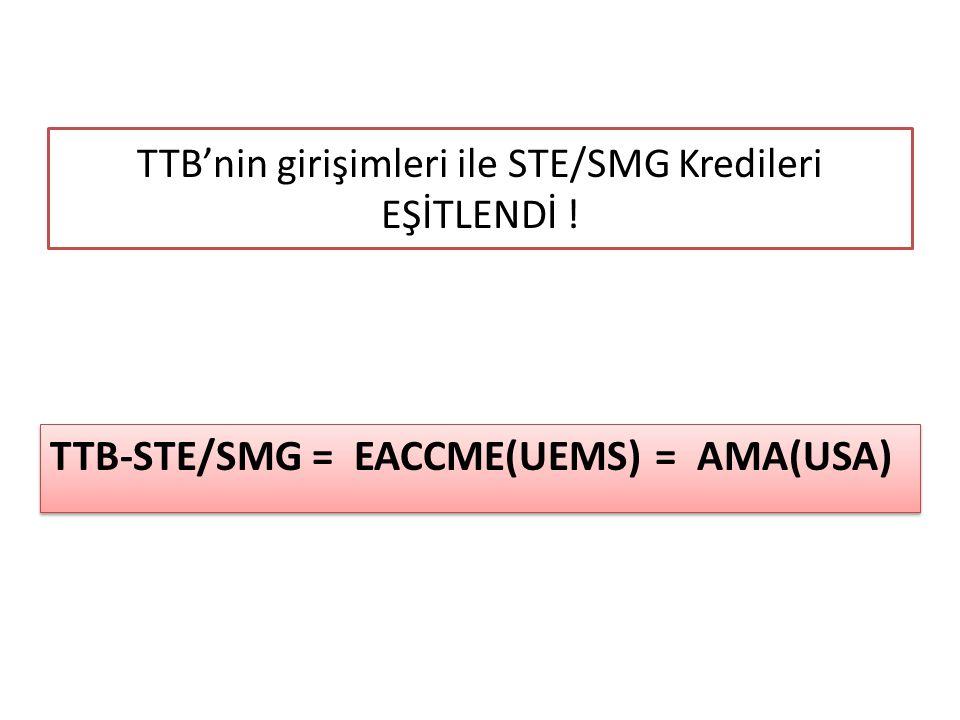 TTB'nin girişimleri ile STE/SMG Kredileri EŞİTLENDİ !