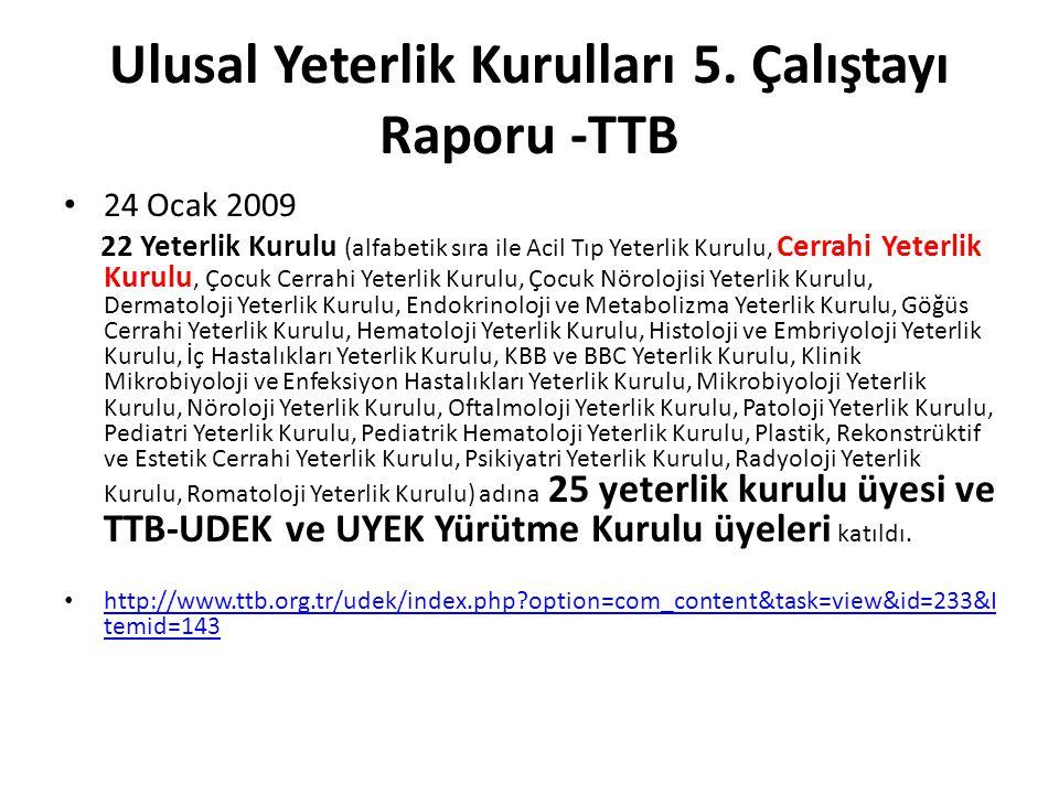 Ulusal Yeterlik Kurulları 5. Çalıştayı Raporu -TTB