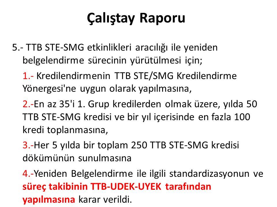 Çalıştay Raporu 5.- TTB STE-SMG etkinlikleri aracılığı ile yeniden belgelendirme sürecinin yürütülmesi için;
