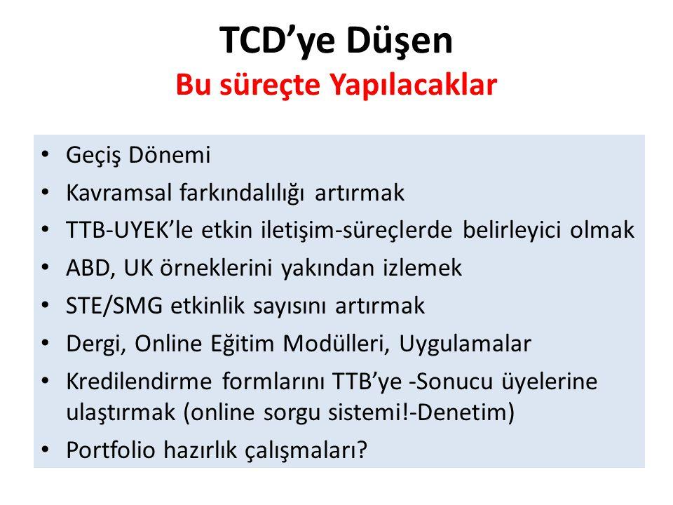 TCD'ye Düşen Bu süreçte Yapılacaklar