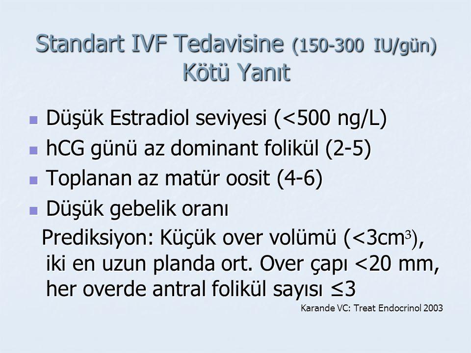 Standart IVF Tedavisine (150-300 IU/gün) Kötü Yanıt