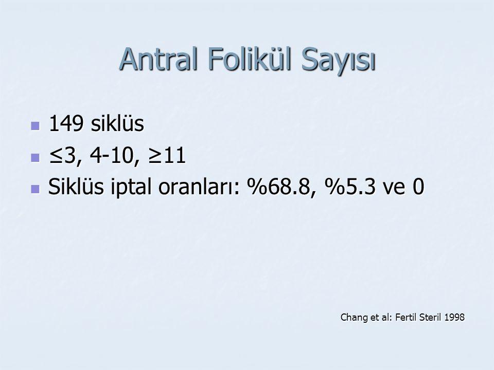 Antral Folikül Sayısı 149 siklüs ≤3, 4-10, ≥11