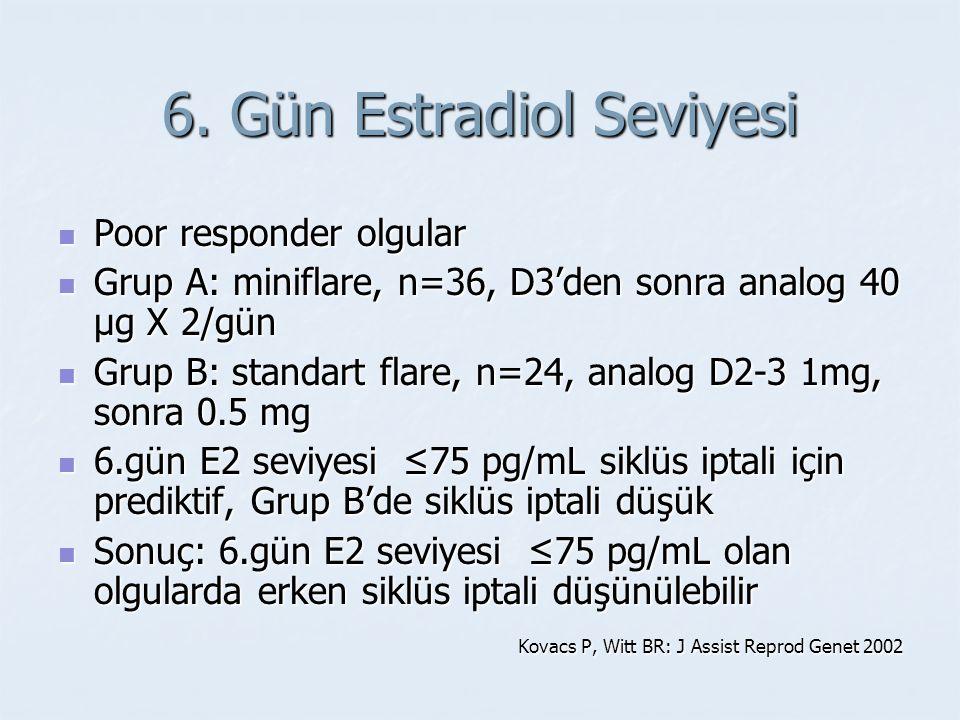 6. Gün Estradiol Seviyesi