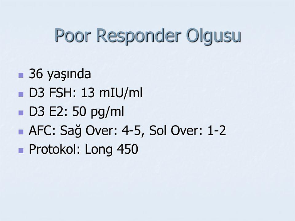 Poor Responder Olgusu 36 yaşında D3 FSH: 13 mIU/ml D3 E2: 50 pg/ml