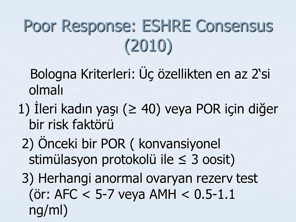 Poor Response: ESHRE Consensus (2010)