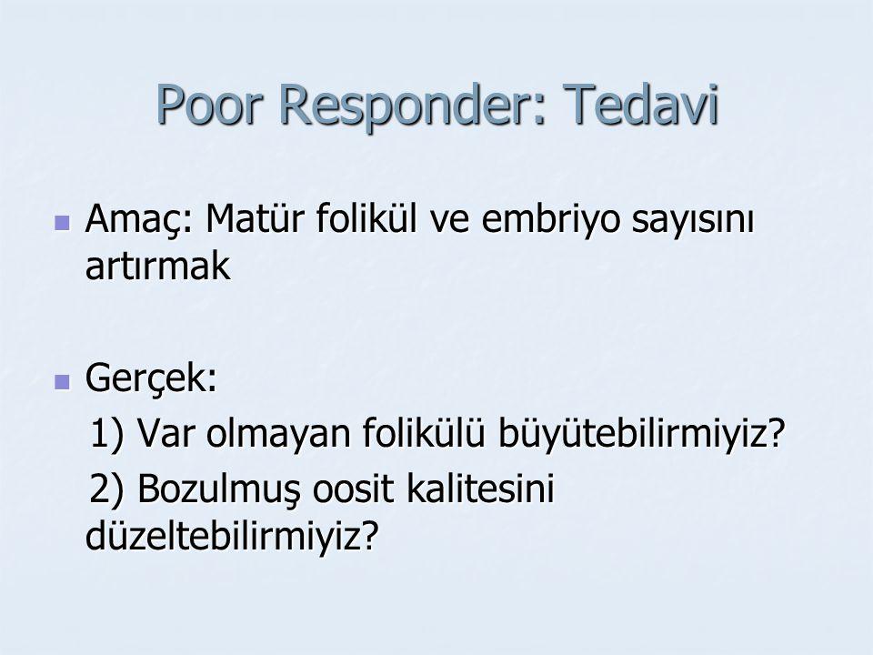 Poor Responder: Tedavi