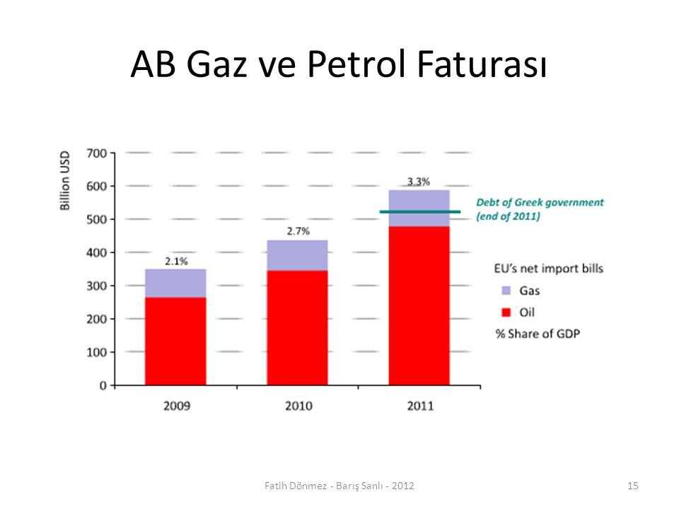 AB Gaz ve Petrol Faturası