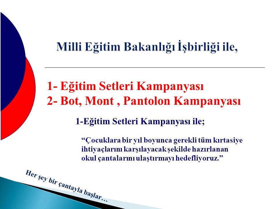 Milli Eğitim Bakanlığı İşbirliği ile,