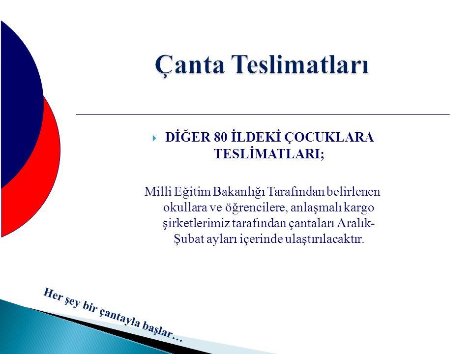DİĞER 80 İLDEKİ ÇOCUKLARA TESLİMATLARI;