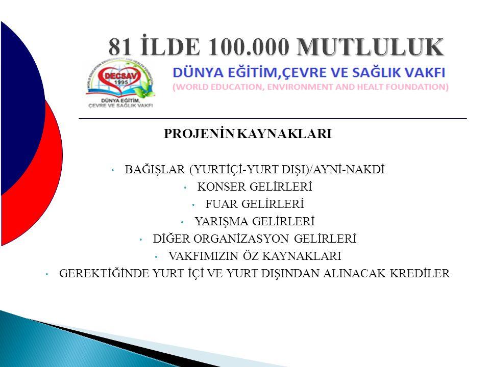 81 İLDE 100.000 MUTLULUK PROJENİN KAYNAKLARI