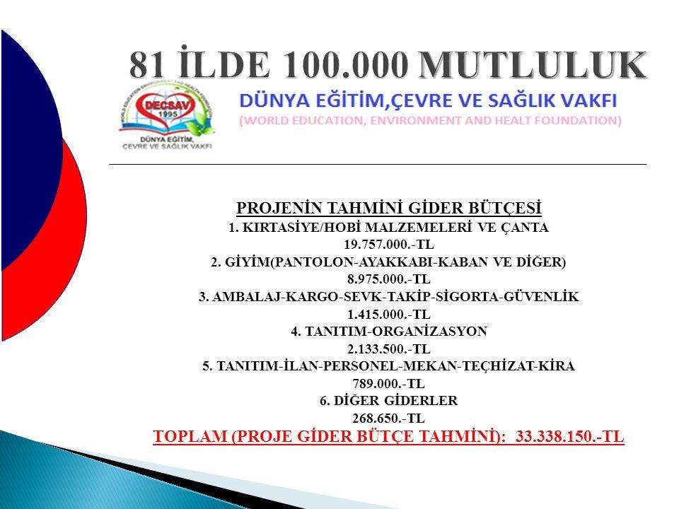 81 İLDE 100.000 MUTLULUK PROJENİN TAHMİNİ GİDER BÜTÇESİ