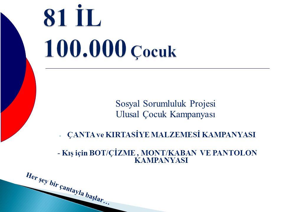81 İL 100.000 Çocuk Sosyal Sorumluluk Projesi Ulusal Çocuk Kampanyası