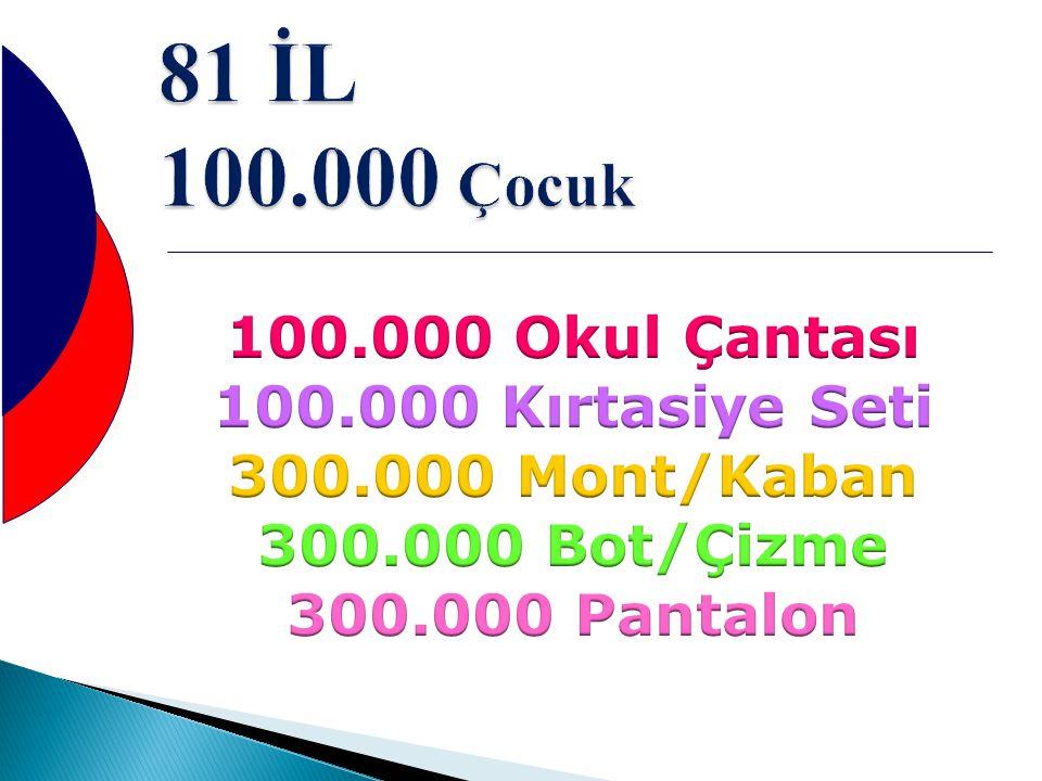 81 İL 100.000 Çocuk 100.000 Okul Çantası 100.000 Kırtasiye Seti