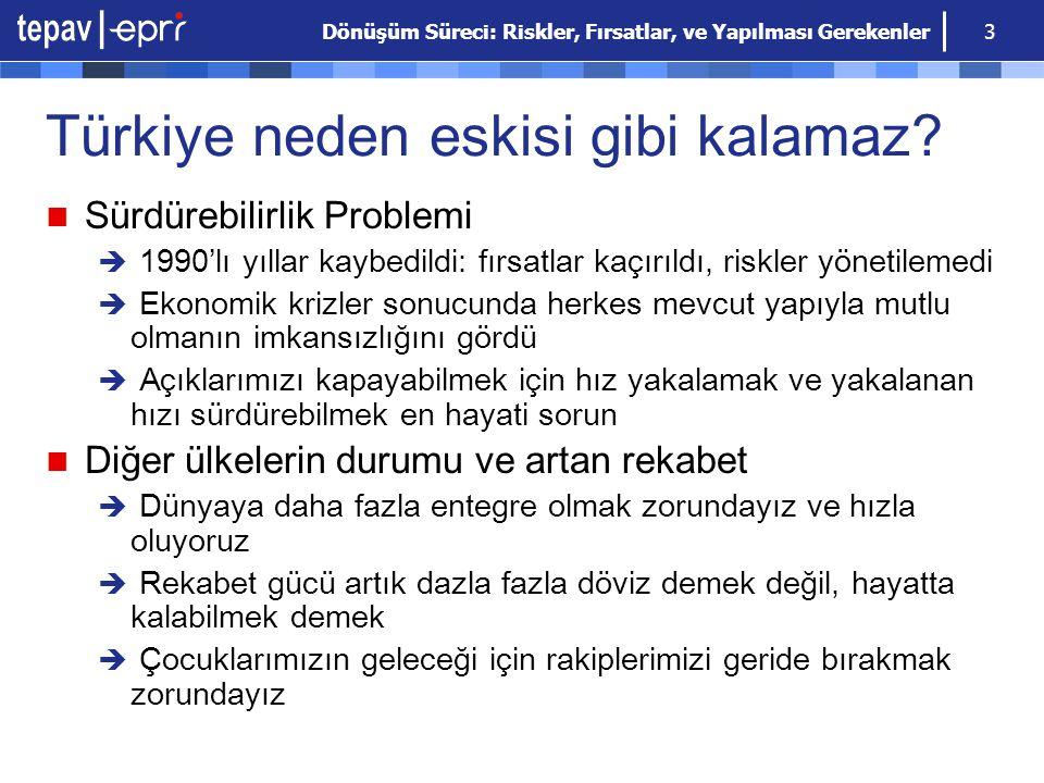 Türkiye neden eskisi gibi kalamaz
