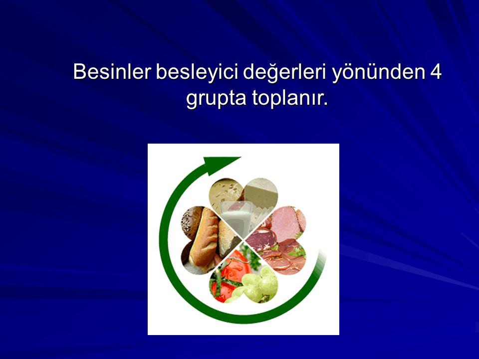Besinler besleyici değerleri yönünden 4 grupta toplanır.