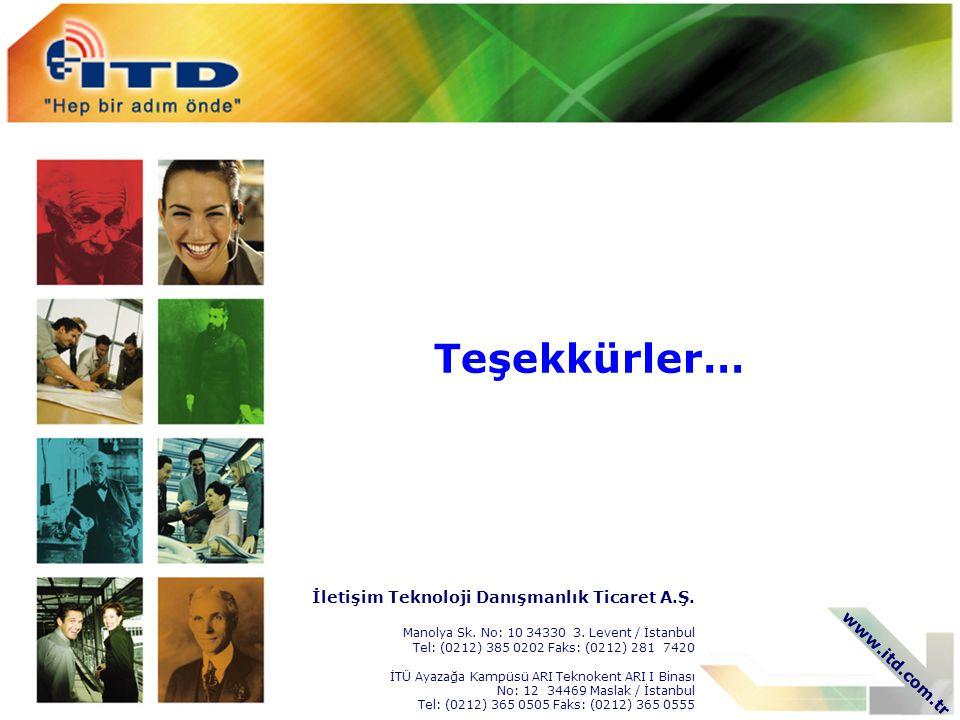 Teşekkürler… İletişim Teknoloji Danışmanlık Ticaret A.Ş.