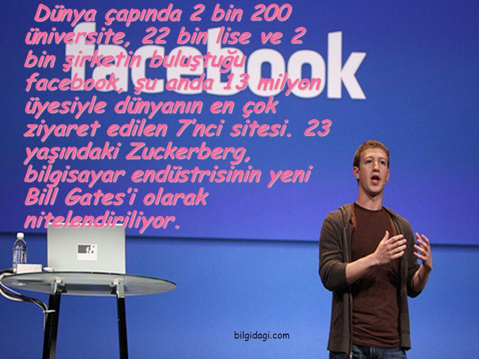 Dünya çapında 2 bin 200 üniversite, 22 bin lise ve 2 bin şirketin buluştuğu facebook, şu anda 13 milyon üyesiyle dünyanın en çok ziyaret edilen 7'nci sitesi. 23 yaşındaki Zuckerberg, bilgisayar endüstrisinin yeni Bill Gates'i olarak nitelendiriliyor.