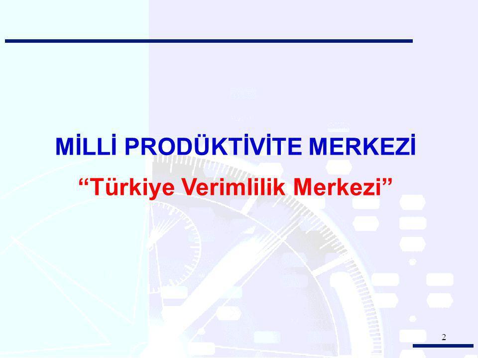 MİLLİ PRODÜKTİVİTE MERKEZİ Türkiye Verimlilik Merkezi