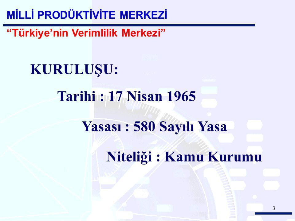 KURULUŞU: Tarihi : 17 Nisan 1965 Yasası : 580 Sayılı Yasa
