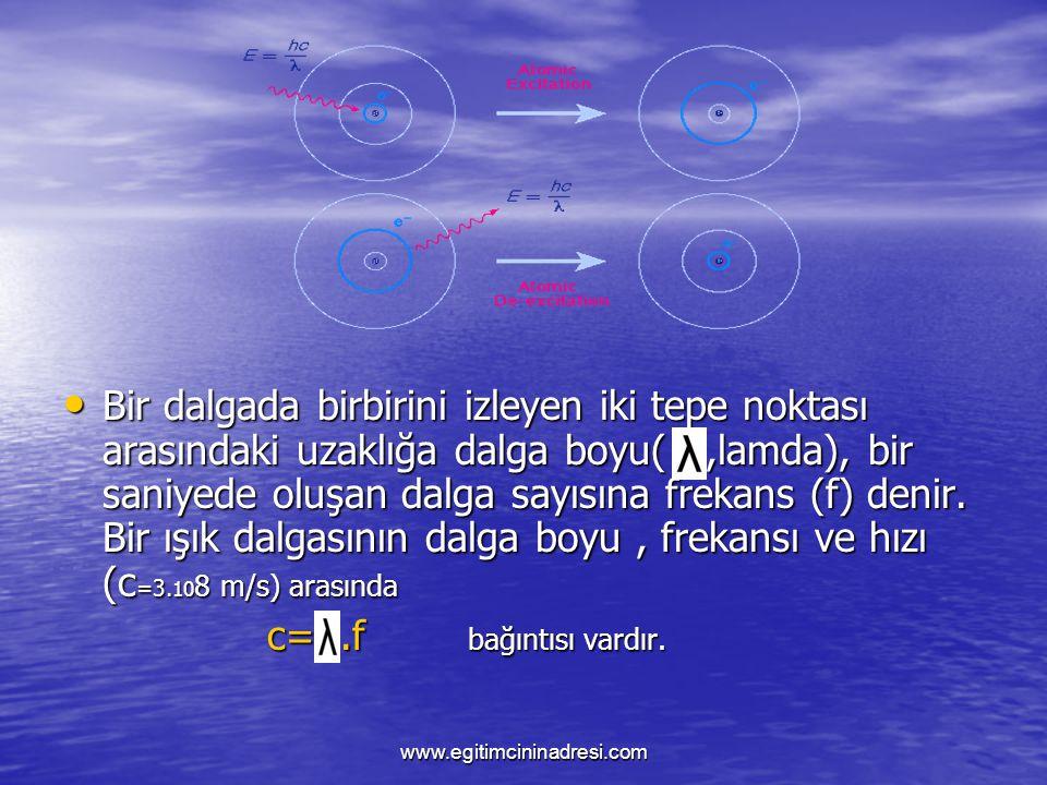 Bir dalgada birbirini izleyen iki tepe noktası arasındaki uzaklığa dalga boyu( ,lamda), bir saniyede oluşan dalga sayısına frekans (f) denir. Bir ışık dalgasının dalga boyu , frekansı ve hızı (c=3.108 m/s) arasında