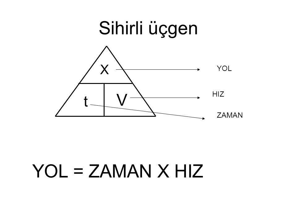 Sihirli üçgen X YOL V HIZ t ZAMAN YOL = ZAMAN X HIZ