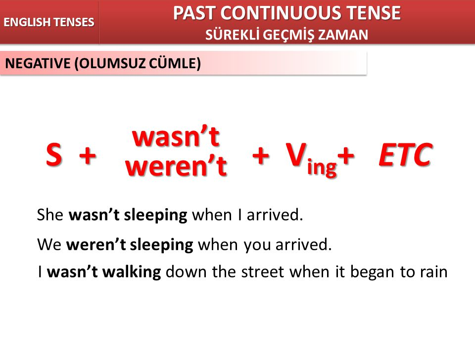 S + + Ving+ ETC wasn't weren't PAST CONTINUOUS TENSE