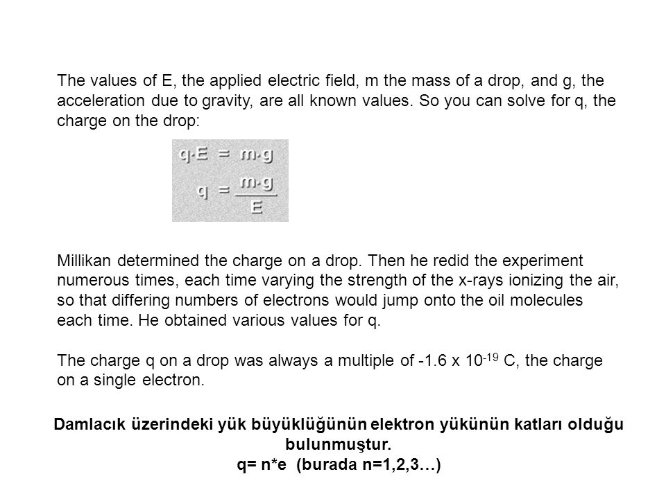 The values of E, the applied electric field, m the mass of a drop, and g, the acceleration due to gravity, are all known values. So you can solve for q, the charge on the drop: