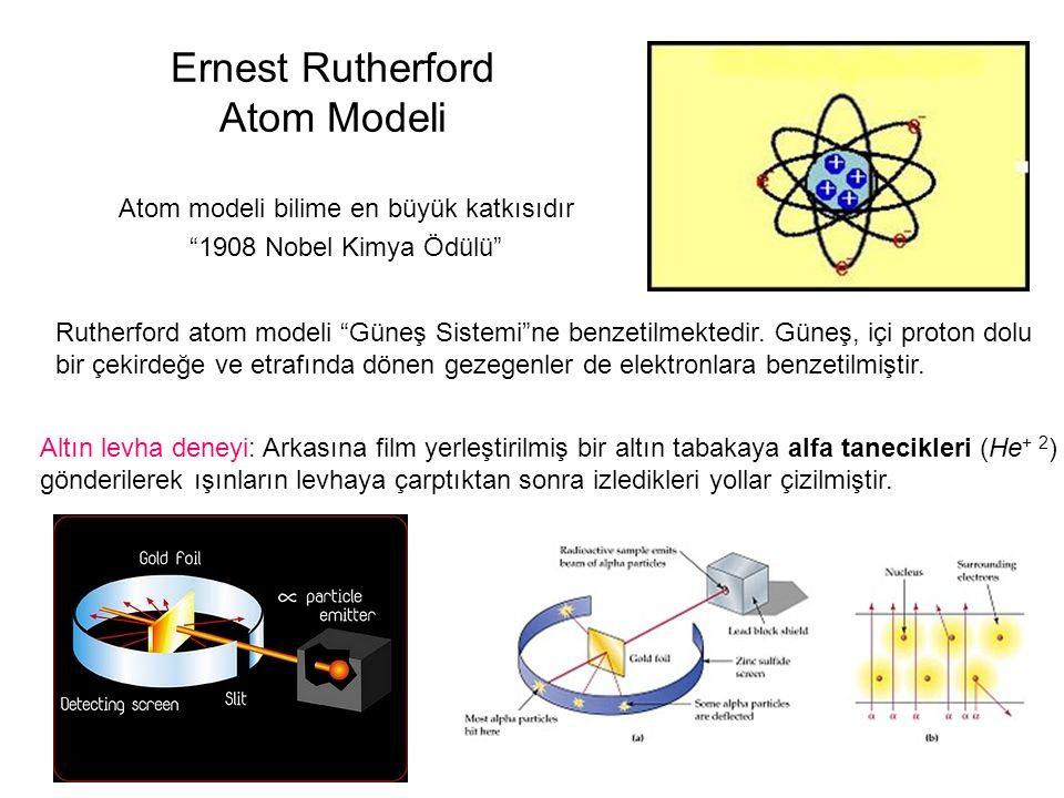 Ernest Rutherford Atom Modeli