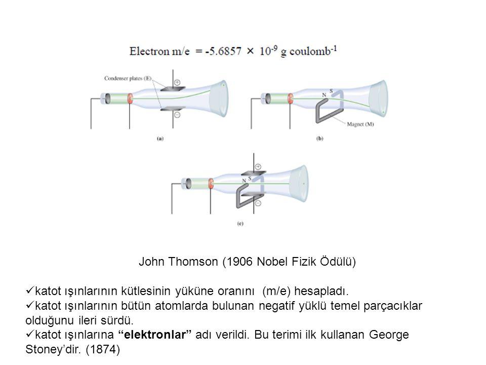 John Thomson (1906 Nobel Fizik Ödülü)