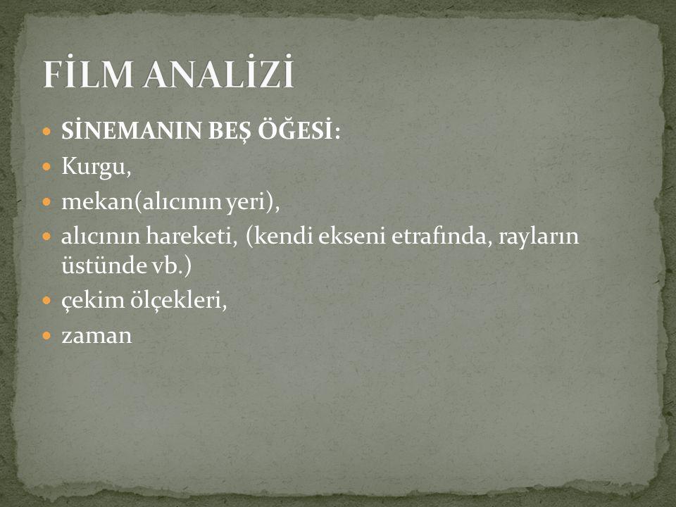 FİLM ANALİZİ SİNEMANIN BEŞ ÖĞESİ: Kurgu, mekan(alıcının yeri),