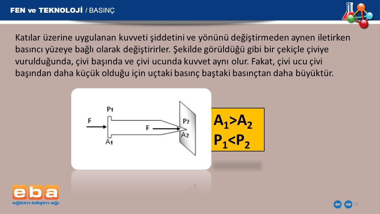 A1>A2 P1<P2 FEN ve TEKNOLOJİ / BASINÇ