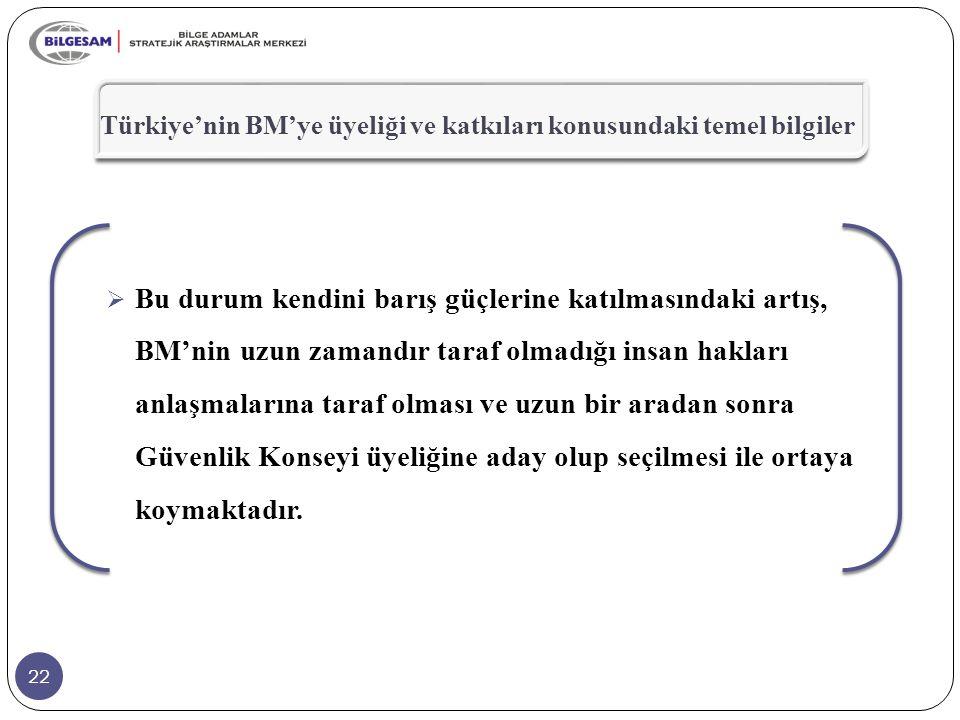 Türkiye'nin BM'ye üyeliği ve katkıları konusundaki temel bilgiler