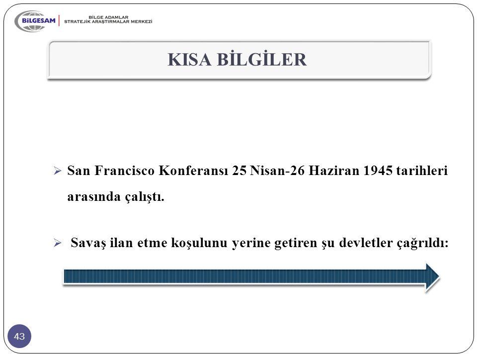 KISA BİLGİLER San Francisco Konferansı 25 Nisan-26 Haziran 1945 tarihleri arasında çalıştı.