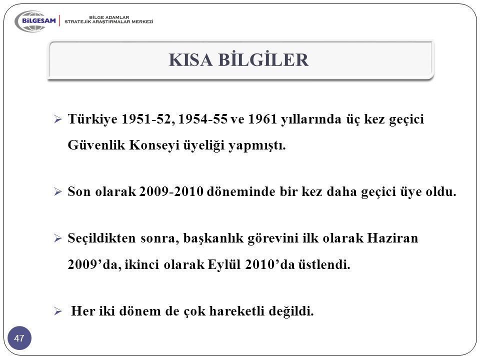 KISA BİLGİLER Türkiye 1951-52, 1954-55 ve 1961 yıllarında üç kez geçici Güvenlik Konseyi üyeliği yapmıştı.