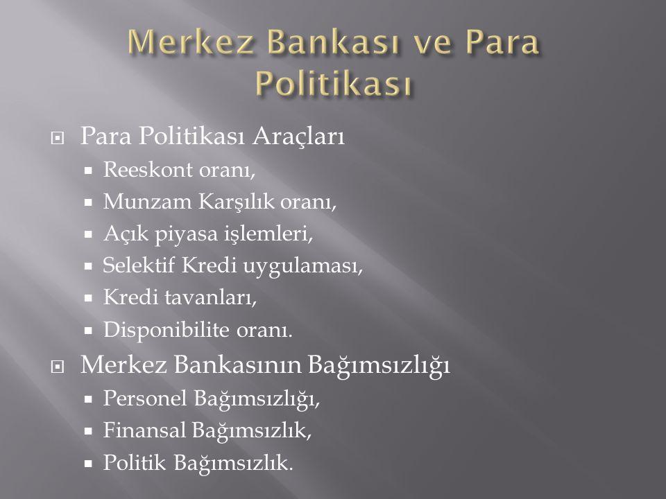 Merkez Bankası ve Para Politikası