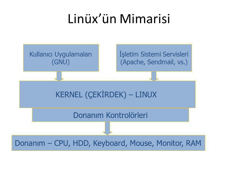 Linüx'ün Mimarisi KERNEL (ÇEKİRDEK) – LINUX Donanım Kontrolörleri