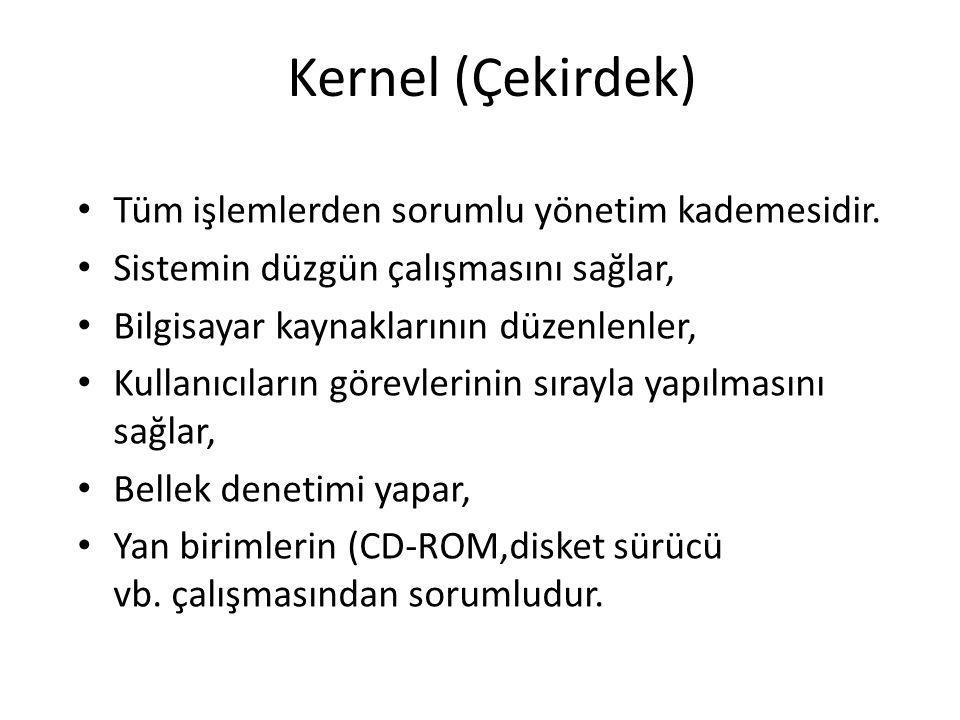 Kernel (Çekirdek) Tüm işlemlerden sorumlu yönetim kademesidir.