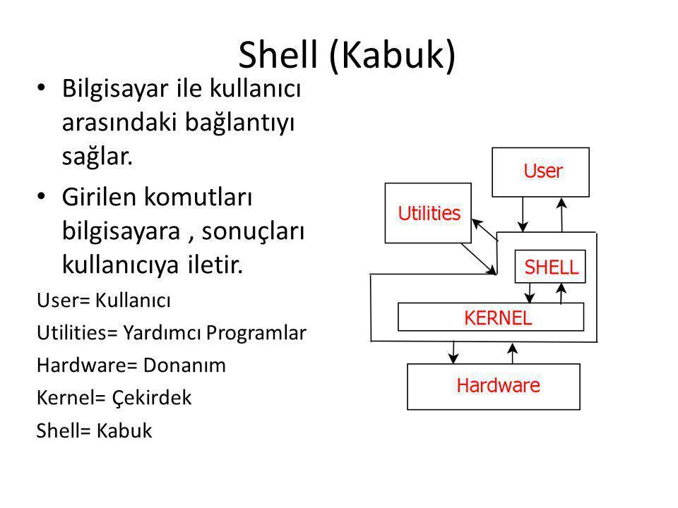 Shell (Kabuk) Bilgisayar ile kullanıcı arasındaki bağlantıyı sağlar.
