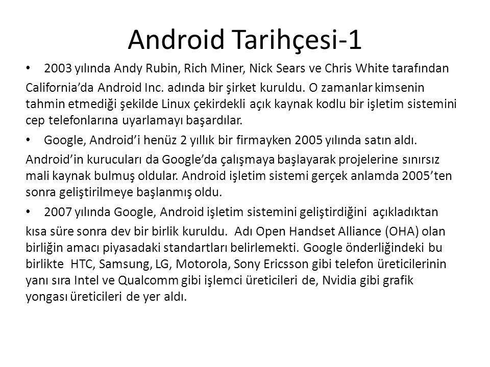 Android Tarihçesi-1 2003 yılında Andy Rubin, Rich Miner, Nick Sears ve Chris White tarafından.