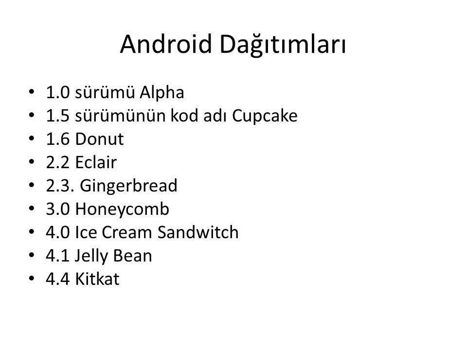 Android Dağıtımları 1.0 sürümü Alpha 1.5 sürümünün kod adı Cupcake