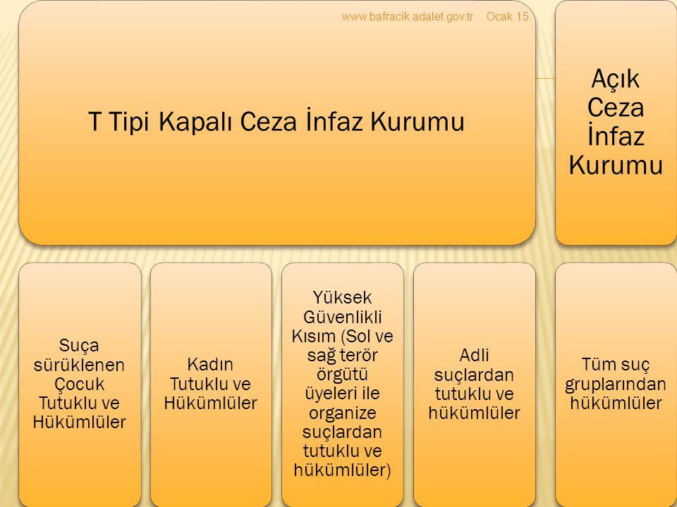 www.bafracik.adalet.gov.tr Nisan 17 T Tipi Kapalı Ceza İnfaz Kurumu
