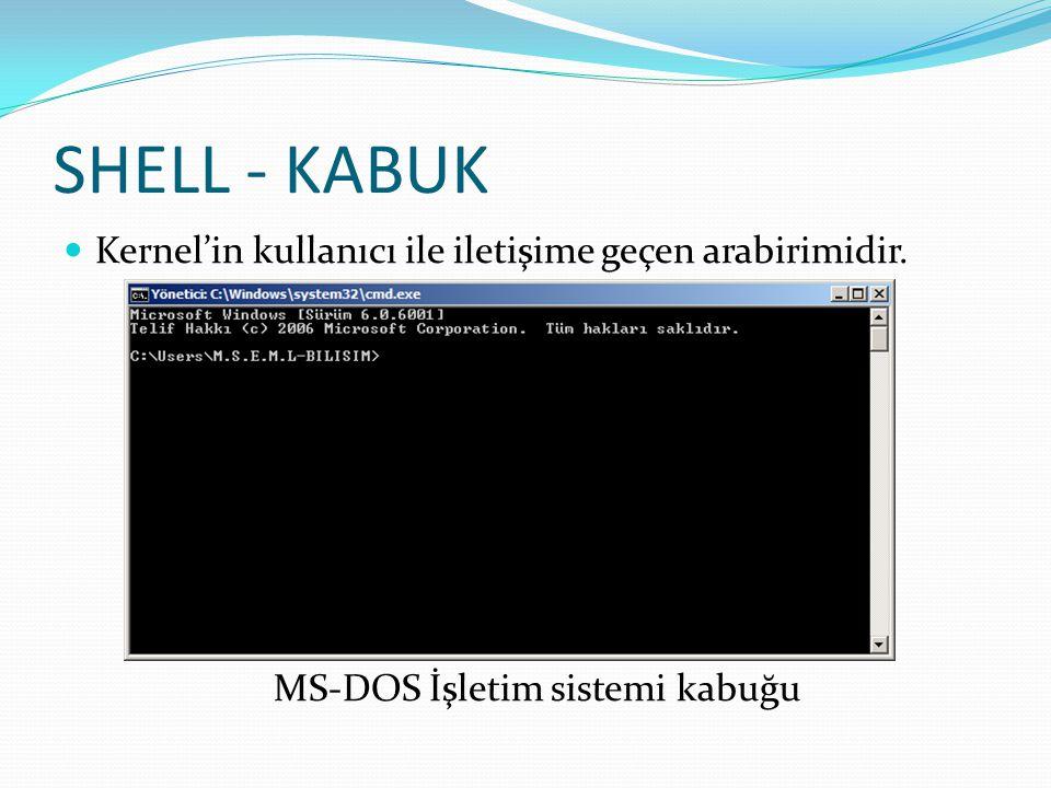 SHELL - KABUK Kernel'in kullanıcı ile iletişime geçen arabirimidir.